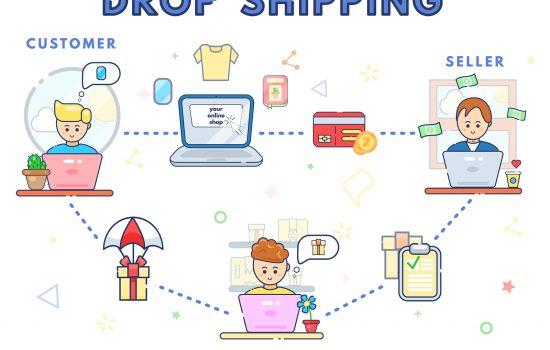 How Drop Shipping Works Concept. Online Business Sale. Direct De